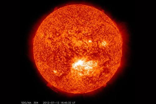 Really the sun.